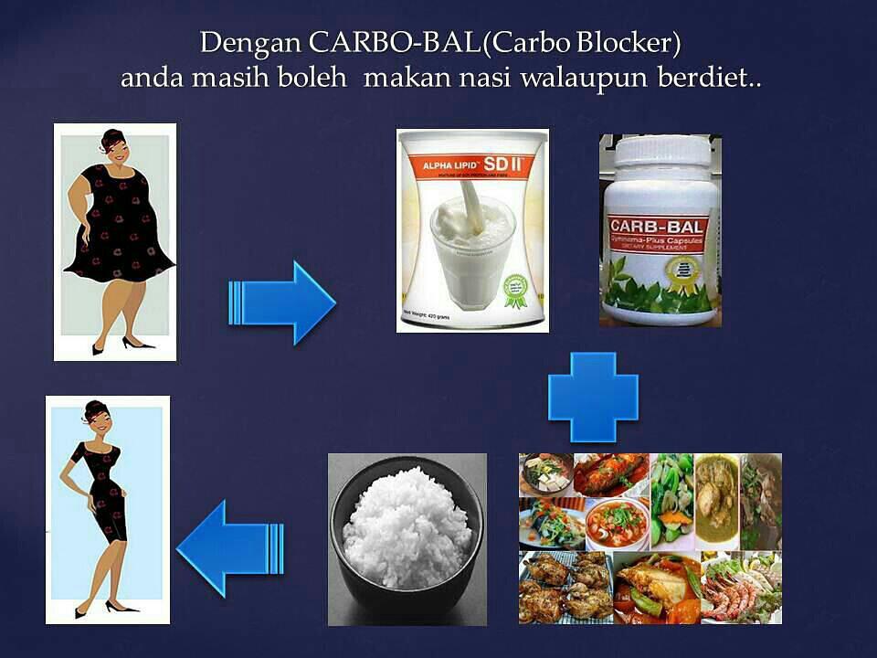 Carb-Bal suplemen diet